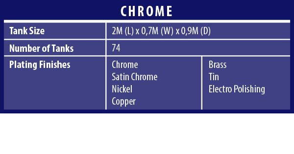 Chrome new